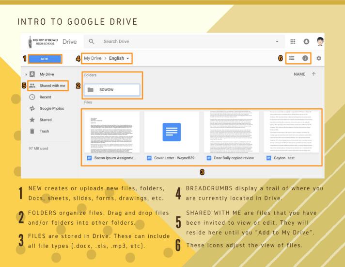 Google Driveintroduction
