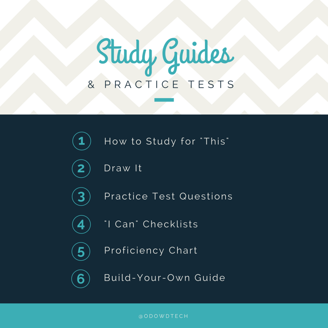 Study Guides (1)